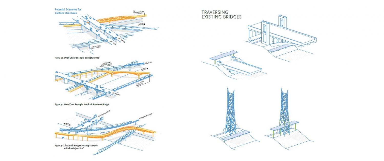 LA River conceptual design report custom structures